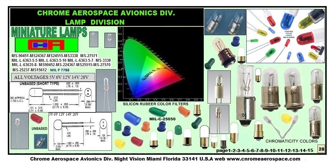 28 miniature lamps l.e.d incandescent nvis bathtub filter led nvis filter IPAD NVIS FILTER Nvis film 0.005 thickness