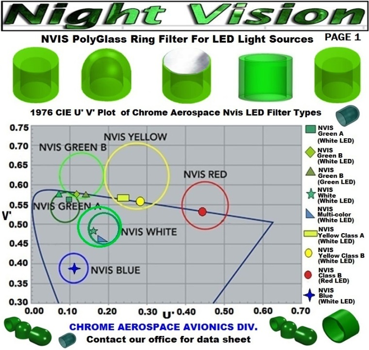 1. Nvis PolyGlass  Ring Filters for led Light Sources.jpg