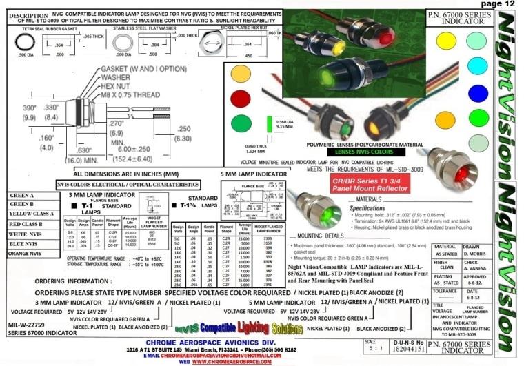 12  MIL -W-22759      67000 series INDICATOR  NVIS.jpg