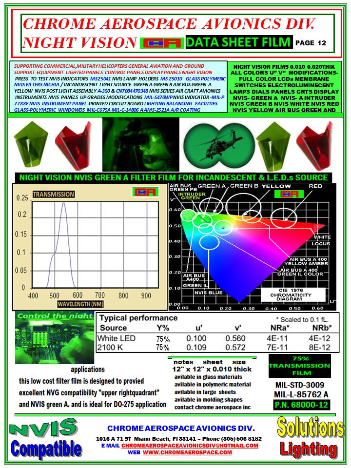12 series 68000-12 nvis green a  l.e.d. incandescent .png