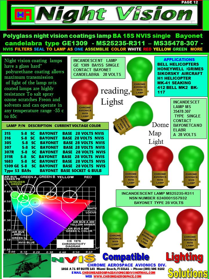 12.    BULB BA15S  NIGHT VISIONS-8 SC NVG LAMP INCANDESCENT.png