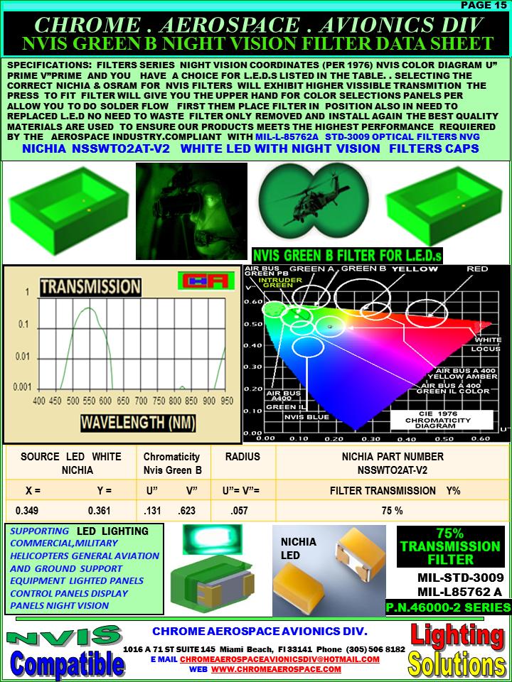 15. GREEN B NVIS DATA SHEET  SERIES FILTER 46000-2.png