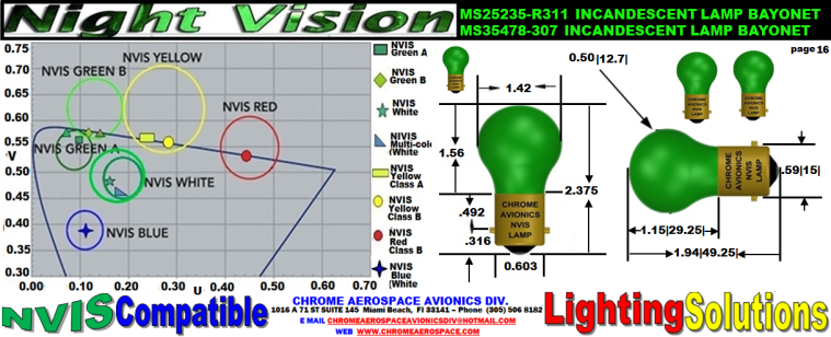 16 NVIS  MS25235 , MS35478-307 INCANDESCENT LAMP BAYONET 2-19-18.png