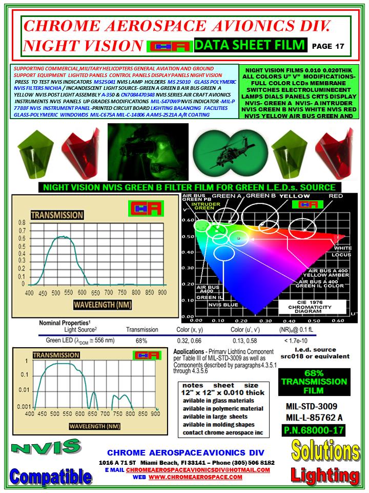 17 series 68000-17 nvis green b green l.e.d..png