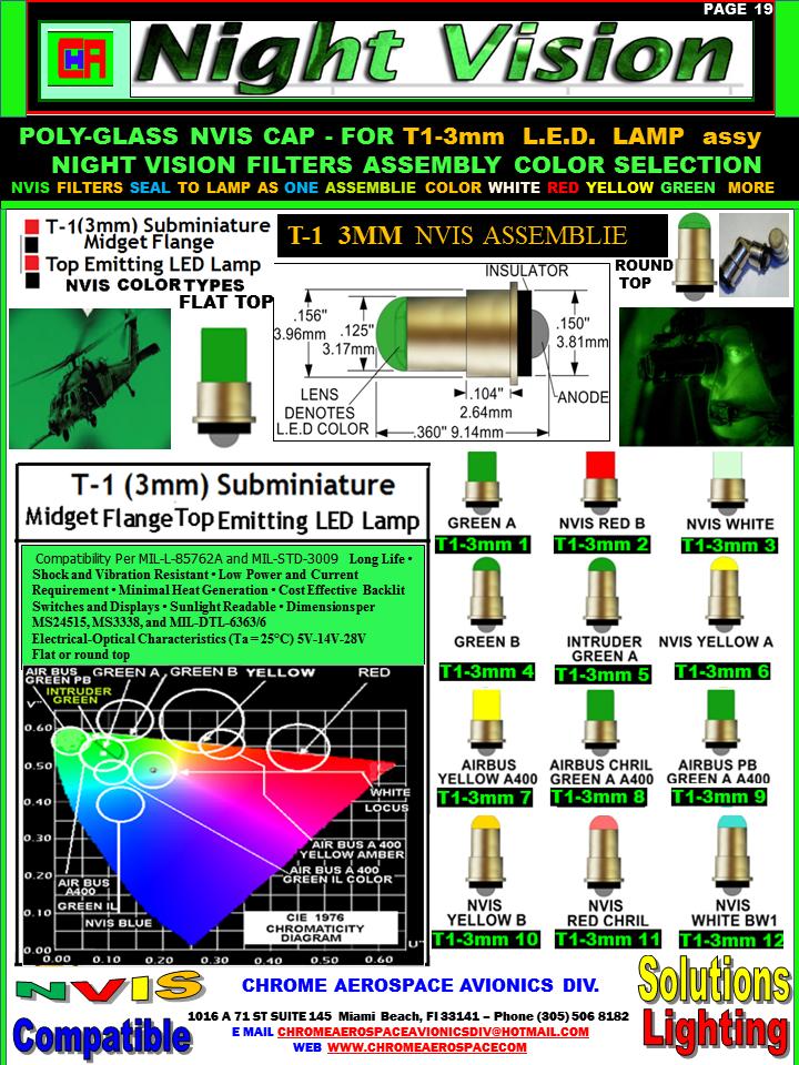 19.  T-1 3mm nvis  l.e.d bulb.png