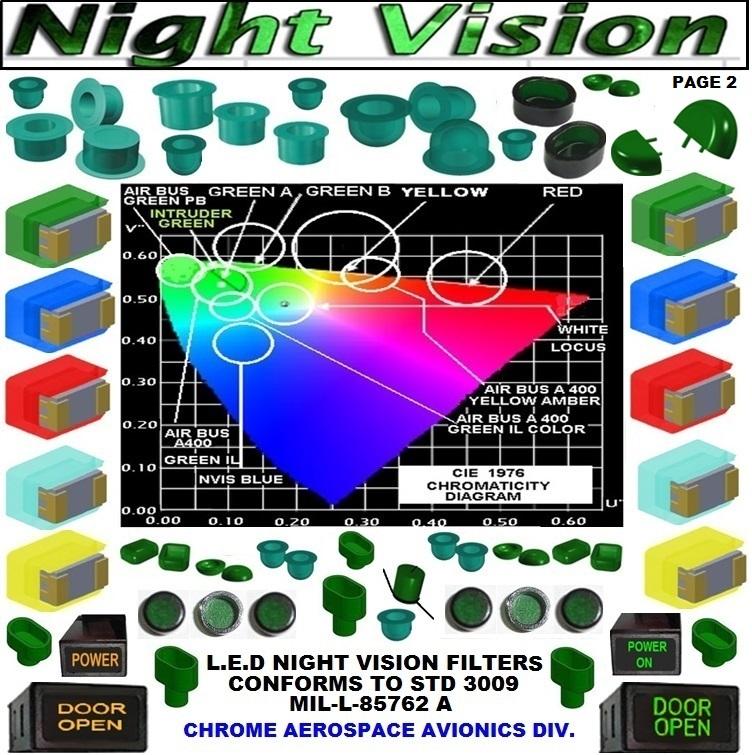 2. Night vision   led and module  for type iv - v panels.jpg