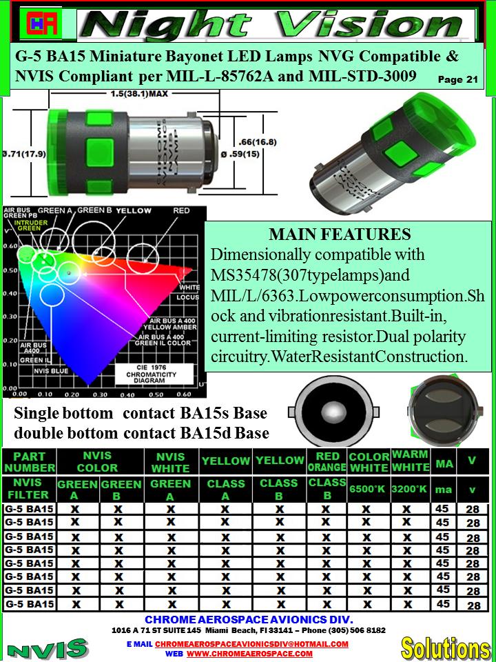 21.  G-5 BA15  BAYONET LED BA15s BA15d  nvis double bottom contact.png