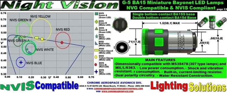 22. G-5 BA15 MINIATURE BAYONET LED LAMPS NVG COMPLATIBLE Y NVIS COMPLIANT.jpg
