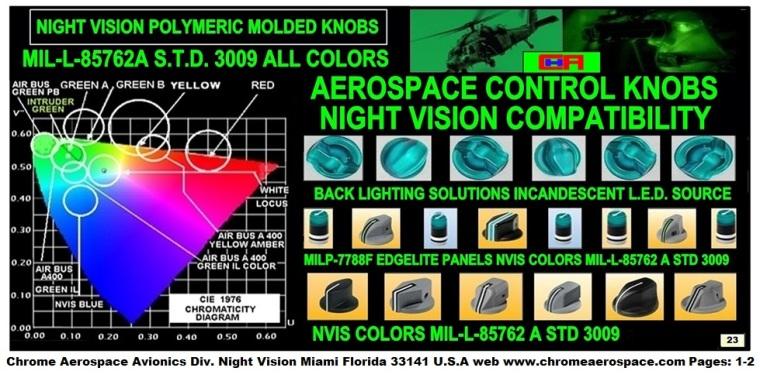 #23-NVIS-knobs2.jpg