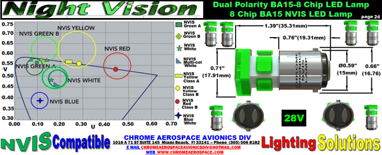 24 BA15 D 8 CHIP NVIS LAMP  DUAL POLARITY CHIP 3-23-18.png