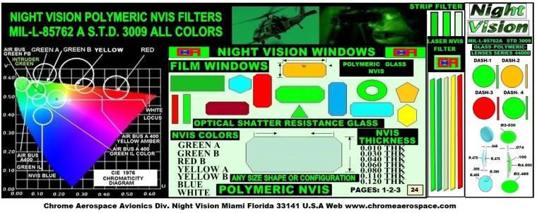#24  FLAT NVIS FILTERS LENSES AND STRIP LASER WINDOWS           8-23-17.jpg