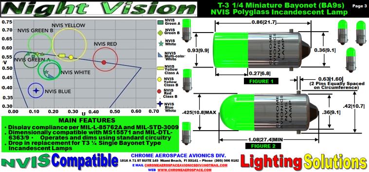 3 T-3  1-4  MINIATURE BAYONET (BA9S) NVIS polyglas incandescent lamp 2-12-18.png
