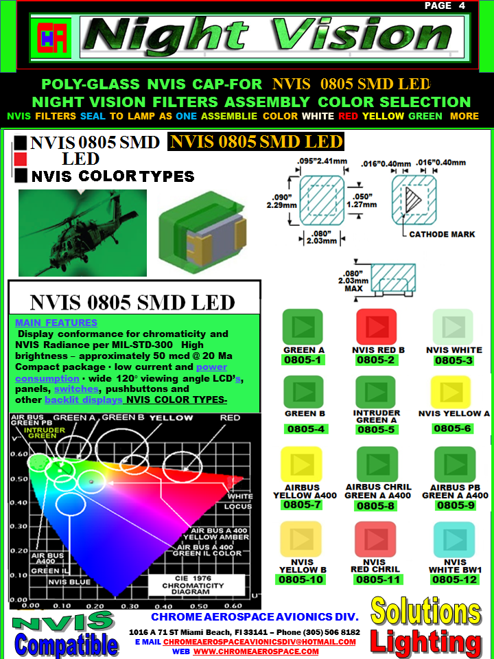 4 .  nvis  0805 smd l.e.d.png