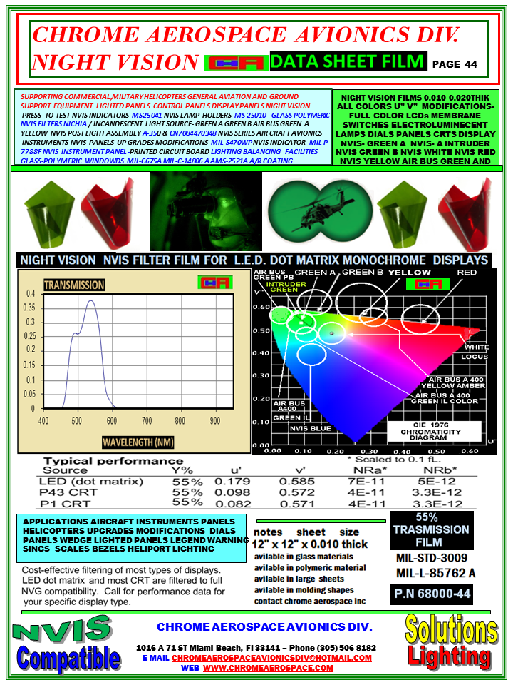 44 series 68000-44 nvis l.e.d. dot matrix monochrome displays.png