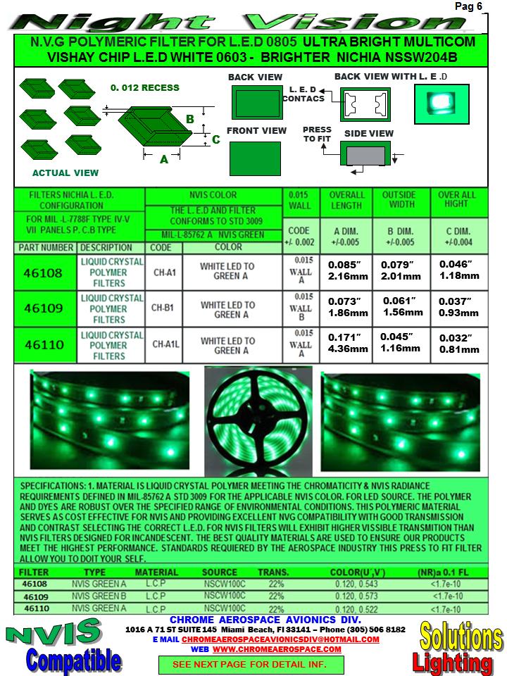 46000 0805-0603 l.e.d. nichia NSSW204B nvis filter poly glass 9-6-17.