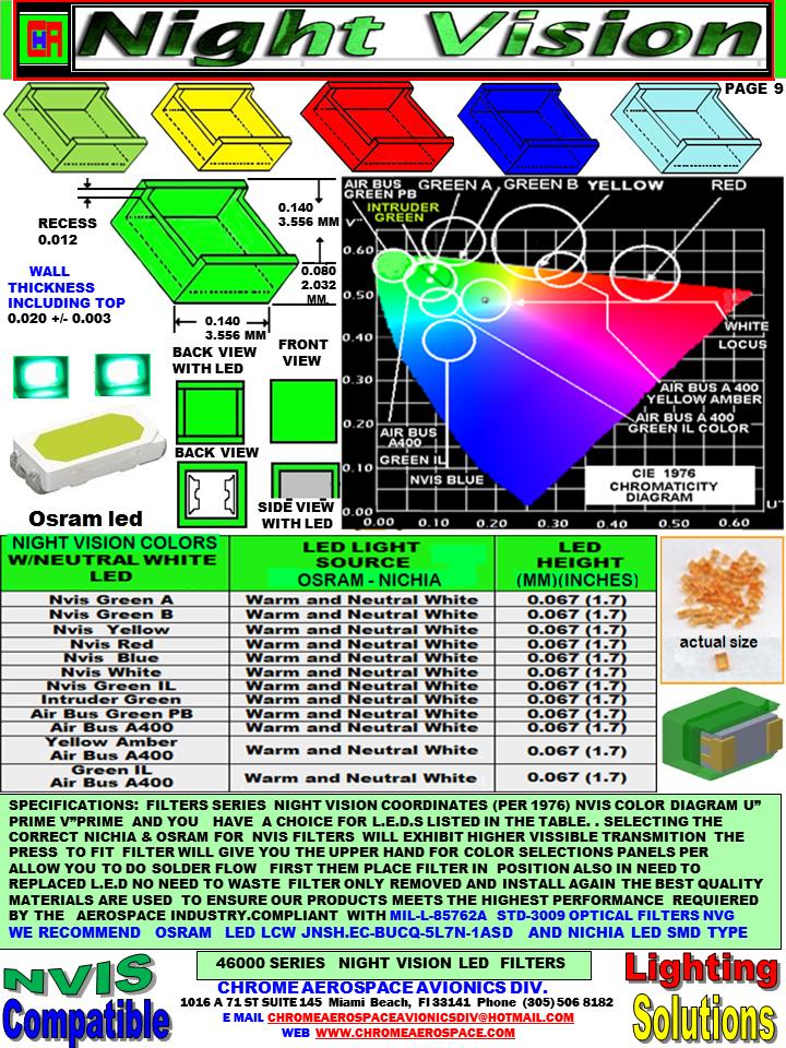 9.  46000  series nvis filters LED LCW JNSH.EC BUCQ-5L7N-1ASD.png