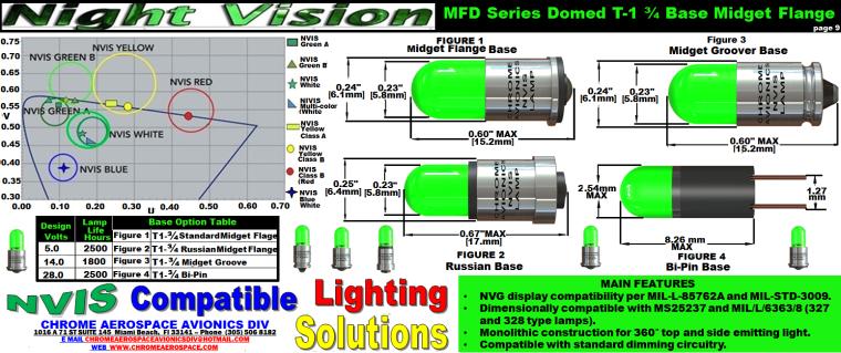 9 MFD Series Domed T-1 ¾ Base Midget Flange 2-6-18.png