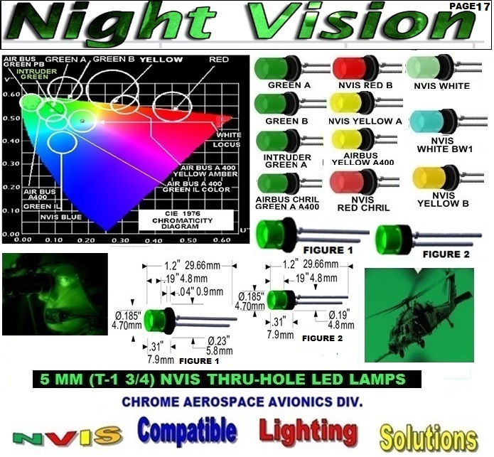 1  5mm  t-1 3-4  nvis thru-hole led  lamp 8-27-17.jpg