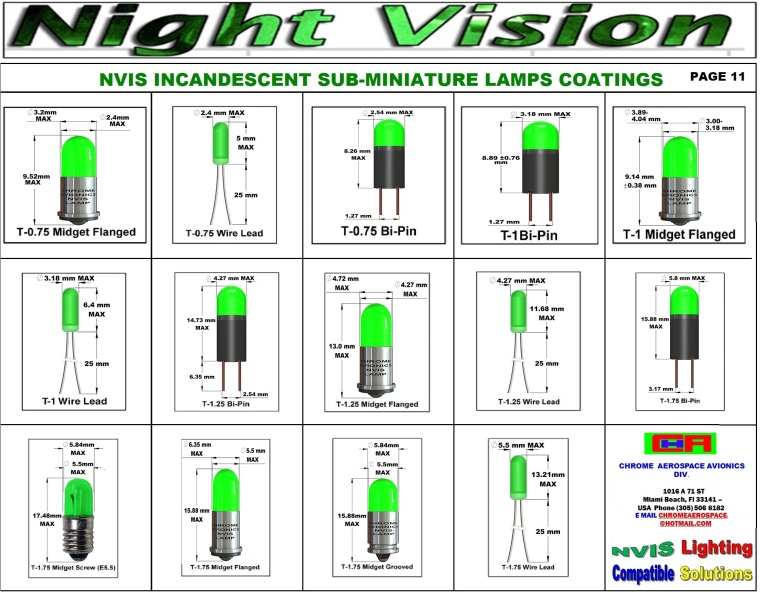11  NVIS INCANDESCENT SUB-MINIATURE LAMPS COATINGS 12-15-16.jpg