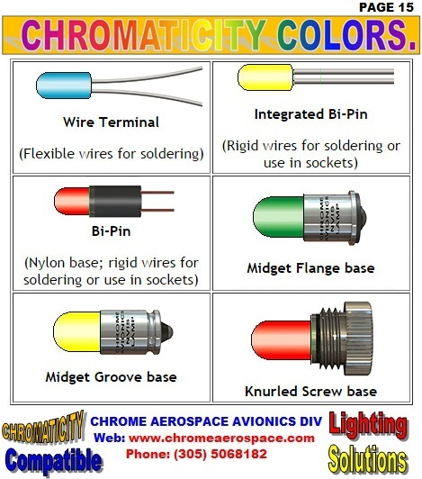 15  Lead-and-Base-Types chromaticity  5-28-18.jpg