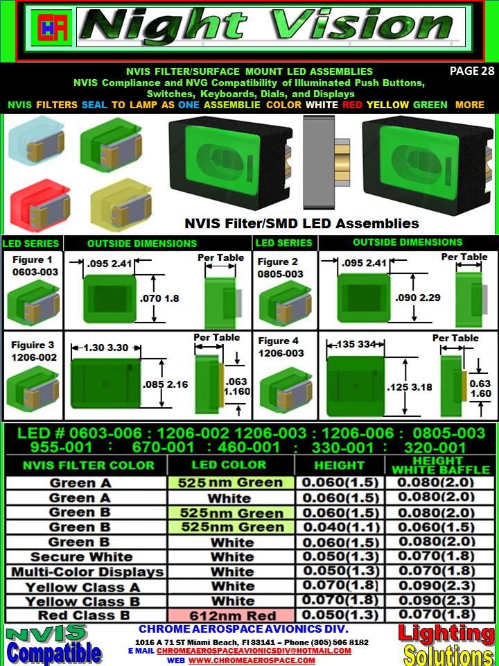 28 0603 NVIS ASSEMBLE 3-2-17.png