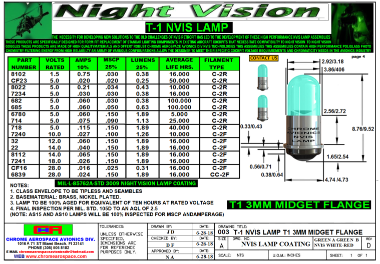 4  LAMP T-1 3MM  -003  DW  6-29-18.png