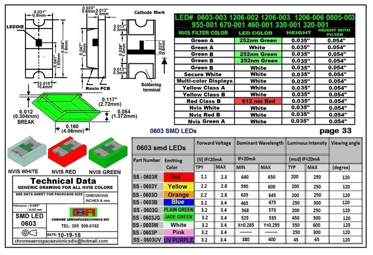 SMD-LED-0603-Satisled-11-4-18 xl.jpg