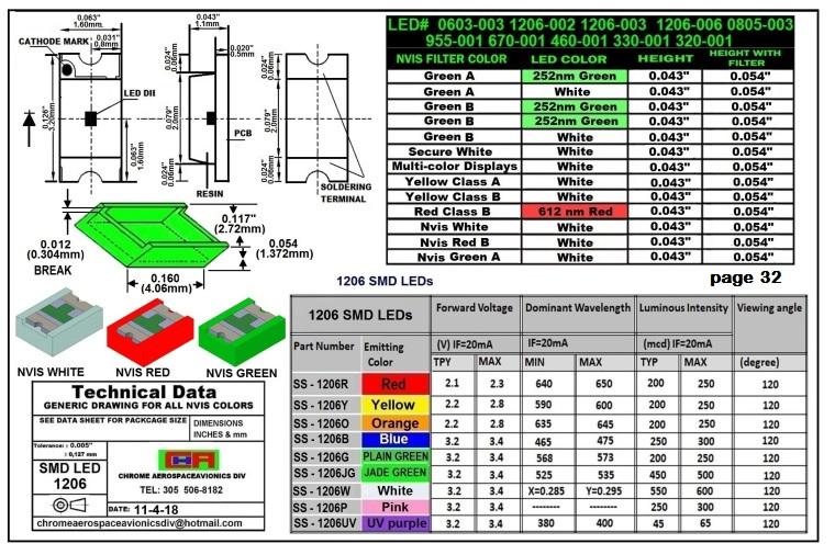 SMD-LED-1206-11-4-18 xl.jpg
