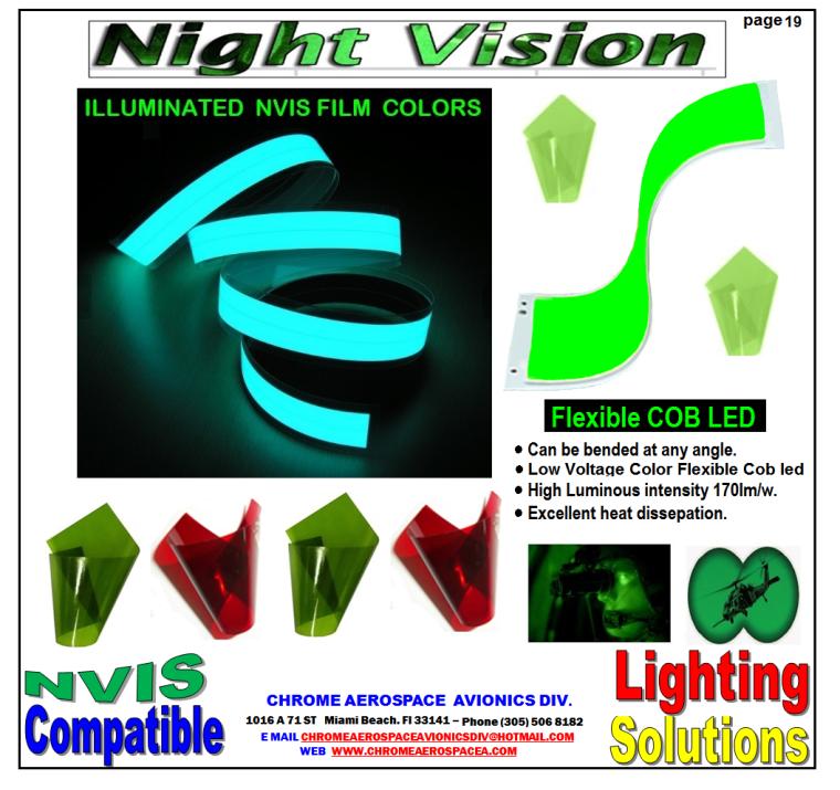 19 Flexible Cob LED 3-6-19