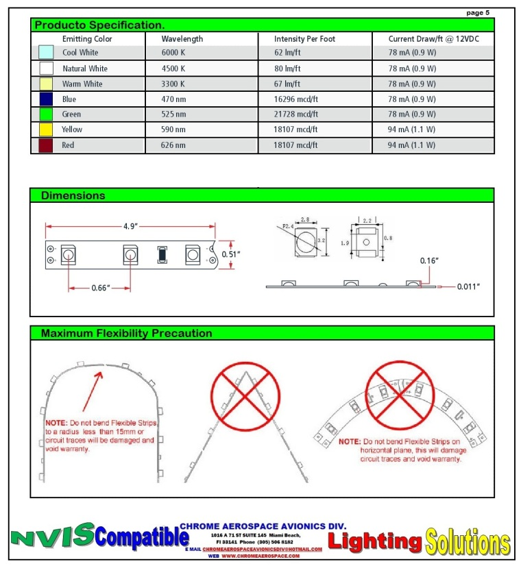 5 SE-WFLS-x60_1-NVIS--LED-STRIP-LIGHTING-002 2-22-19