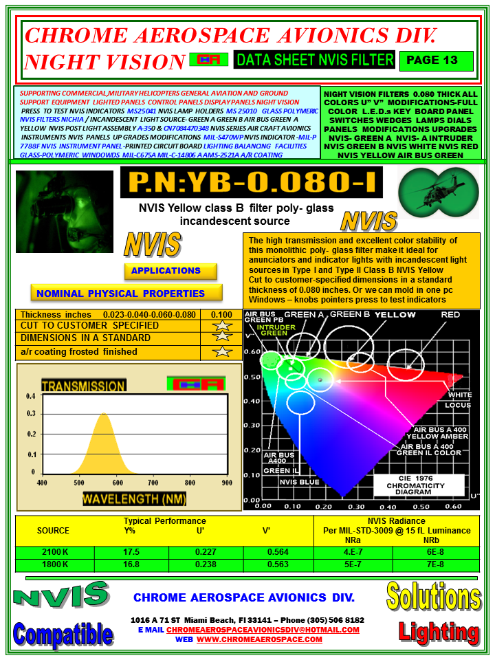 13. YB- I -0.080 TK  yellow B incandescent  nvis.png