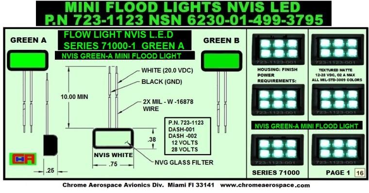 # 16-nvis-mini flood lights     723-1123 4-9-19.jpg
