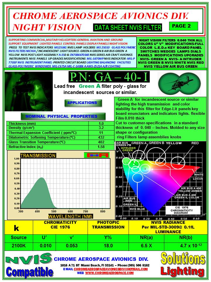 2.  GA-40-I green A incandescent nvis.png