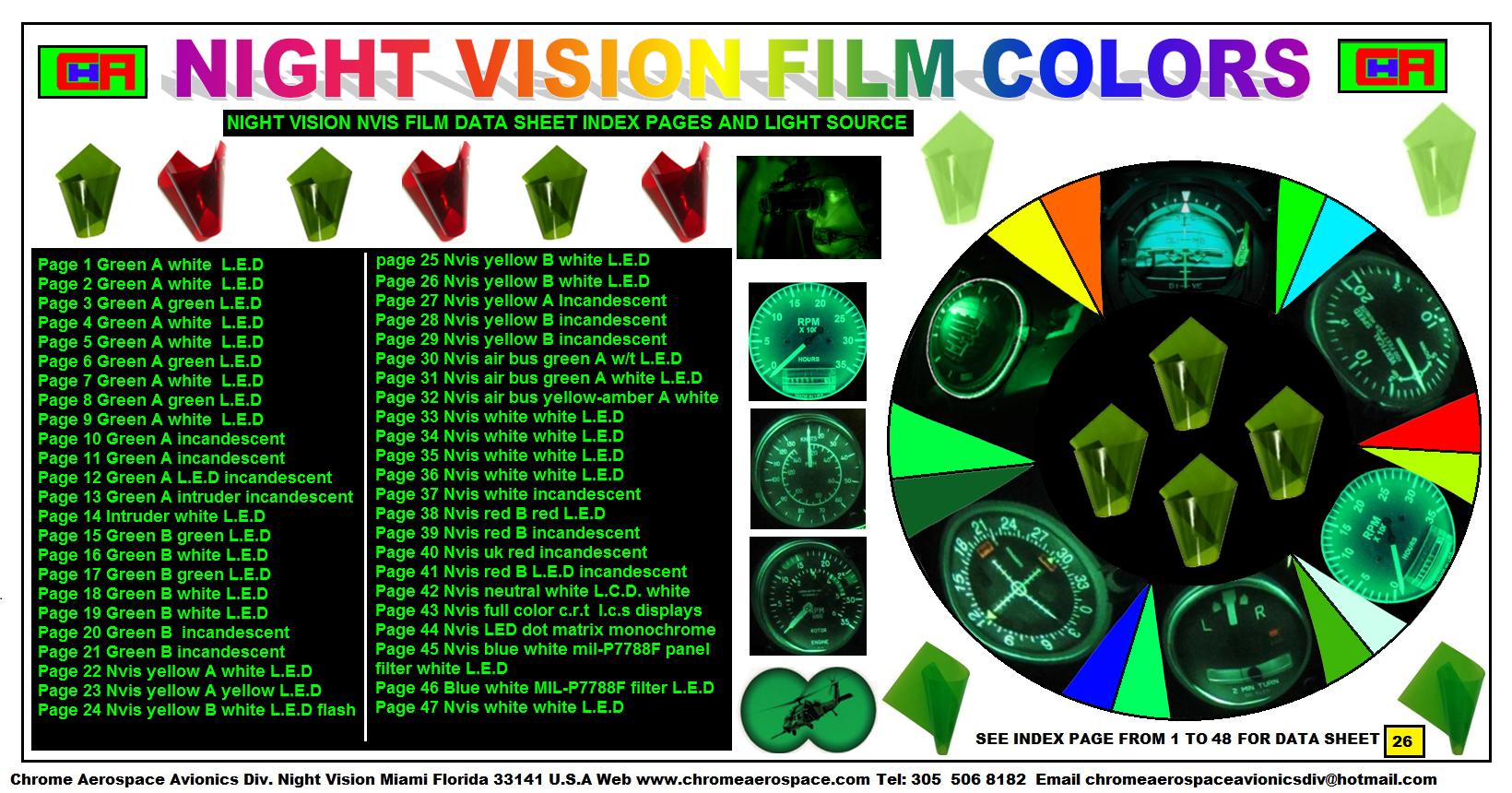 26-night-vision-film-datasheet-0.010-thick 4-3-19xx.png 955 SMD PLCC LED
