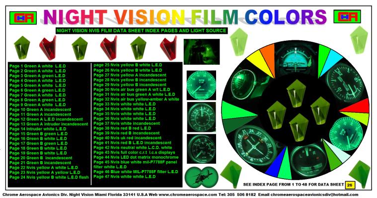 26-night-vision-film-datasheet-0.010-thick 4-3-19xx.png