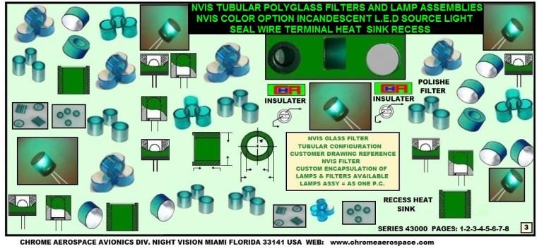 #3nvis-glass-ring-filters-assy-5v-14v-28v 4-9-19.jpg