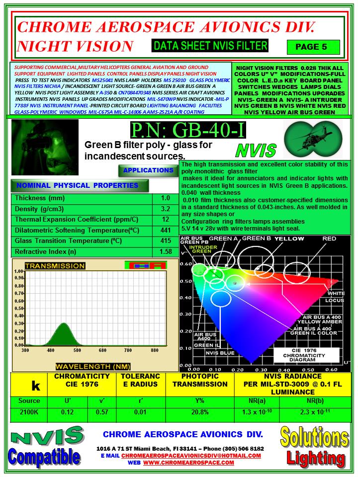5. GB-40-I green B nvis incandescent