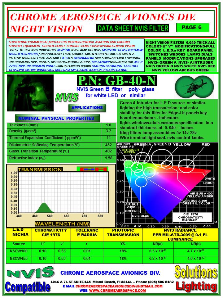 6. GB-40-N green B nvis l.e.d..png