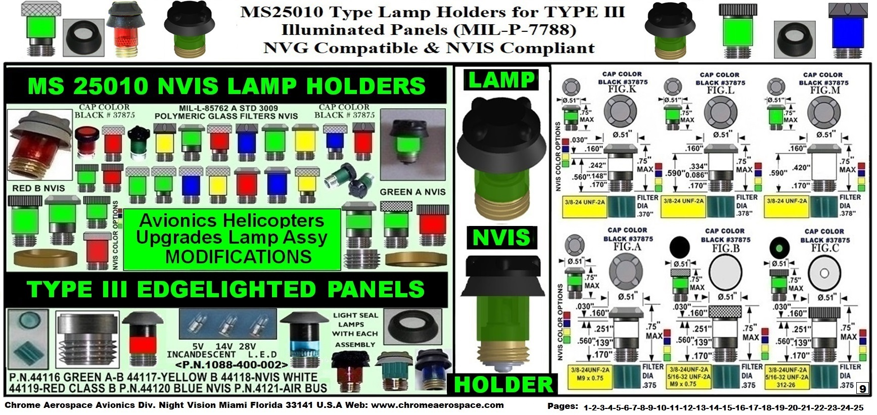 #9 MS25010 carrusel nvis lamp holder nvis colors