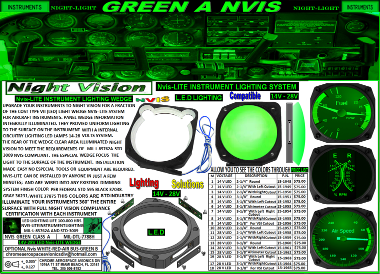 12a GREEN A NVIS instrument up grade 14V 28v led wedge light 6-5-19