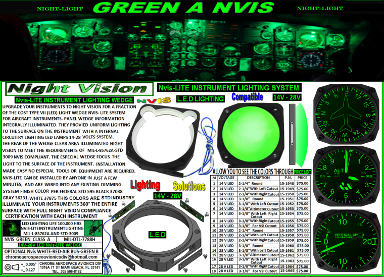 "NVIS LED Lighting NVIS Upgrades helicopter nvis modifications night vision compatible solutions Upgrade of Bell 412EP Night Vision system Upgrade of Bell 112EP Night Vision system night vision instruments upgrades Bell 505 Night Vision Compatible Lighting System NVG for Garmin Aera 795 Night Vision upgrades Night Vision modified avionics instruments and equipment Modification of panels and all avionics instruments Complete Night Vision Solutions helicopters Avionic Modifications, Edge Lit Overlays, Edge Lit vAirbus H130, AMRG, Night Vision Cockpits night vision, navy . NVG, TH-57 Airbus H145 Night Vision Lighting Modification night vision, NVG cockpit STC's, NVIS C208, Cessna, night vision, NVG Aircraft Edge Lit Panel, Cockpit Edge Lit Panels aircraft, Avionics, B412's, EASA NVG STC Bell Helicopter, helicopter Cockpit Lighting, Cockpit NVG aircraft, Avionics, Bell, Bell Helicopter, cockpit, aircraft, Avionics, cockpit, EASA NVG STC, Bell 505 Night Vision Compatible Lighting System Flight Decks Bell 212 MIL-L-85762A NVG Cockpit Sikorsky Helicopter | 269 C, C-1 NVG Cockpit Sikorsky Helicopter S-76C Nvis lite instrument lighting wedge instrument lighting wedge 1206 SMD LED lite Wedge led wedge lights AIRCRAFT cluster instruments wedge lights gauge instruments Nvis-LITE INSTRUMENT 2 1/4' inch Instrument Lighting Wedge 2-1/4' inch with left cutout NVIS White Light Wedge 2-1/4' inch with Right Cutout 3-1/8' inch round instrument lighting wedge Panel lighting pilots of America avionics wedge instrument lighting 3-1/8"" with Left Cutout instrument lighting wedge air speed indicators 3-1/8"" Altimeter Cutout instrument lighting 3-1/8""with Left Right Cutout instrument lighting 3-1/8"" with Right Cutout instrument lighting 3-1/8"" for VSI Cutout instrument lighting wedge C-5B ADI – Aircraft Instruments backlit aircraft instrument panel aircraft illuminated panels aircraft control panels primary flight controls airplane aircraft flight control system laser engraving backlit panels A10C Warthog, UH-1 Huey night vision instruments PANELS aircraft spruce artificial horizon Aerospace instruments aviation avionics and instruments custom aircraft instrument panels aircraft instrument panels over lays instrument panel lights small aircraft instrument panel aircraft instrument panel design aircraft instrument panel bezel wedge components of aircraft instruments panels aircraft dash lights eurocopter as350 bhelicopter cockpit eurocopter fly avionics instruments dials avionics instrument skins integrated fly deck upgrades aircraft instrument gauges Cockpit Lighting Choices Advantages of Night-Lites Nvis-light Instrument Lighting System Nvis-lite Cockpit lights keep gauges visible Nvis-light panel avionic lighting Cockpit Controls & Panels Night Vision Lighting instrumentation lighting systems NVG compatibility requirements upgrade aircraft instruments night vision Avionics for helicopters edo-aire attitude gyro sigmatek flight instruments upgrade aircraft instruments night vision kollsman altimeter airspeed indicator overhauls Uma instrument lights Uma indicators night vision cessna 172 airspeed indicator uma indicators night vision uma instrument lights night vision Full Front NVIS Integration (LEDs) Used in Night Vision Imaging System (NVIS) Compatible Lighting MIL-STD-3009 NVIS Night Vision Standards for Military Aircraft century attitude indicator night vision Midwest aircraft instruments Cessna Citation aircraft spruce artificial horizon edo-aire attitude gyro night vision MID-CONTINENT ATTITUDE INDICATOR ELECTRIC NIGHT centurion Cessna instrument panel night vision centurion Cessna cluster centurion Cessna cluster night vision NVG Compatible cockpit lighting Cockpit components: optical filters, pillar lamps, utility lights Supplemental instrument lighting nvis equipments modifications night vision night vision light led avionics Cockpit Controls & Panels nvg cockpit controls & panels night vision cockpit lighting night flying night operations aviation for night flying operations, the best night vision sigmatek flight instruments MID-CONTINENT ATTITUDE INDICATOR ELECTRIC aeronautics instruments night vision"