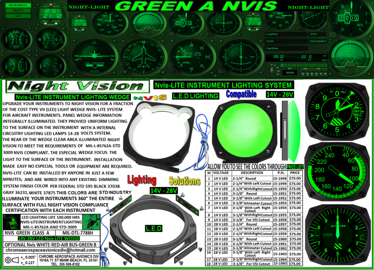 GREEN A NVIS WEDGE LIGHTING UPGRADES NVIS AND FULL VIEWING INSTRUMENT SYSTEM 14v-28v LED