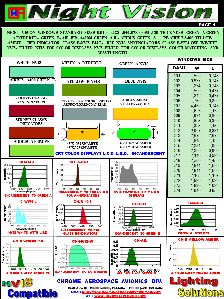 1   44000 SERIES NVIS COLOR LENSER LASER FILTER 8-23-17.png