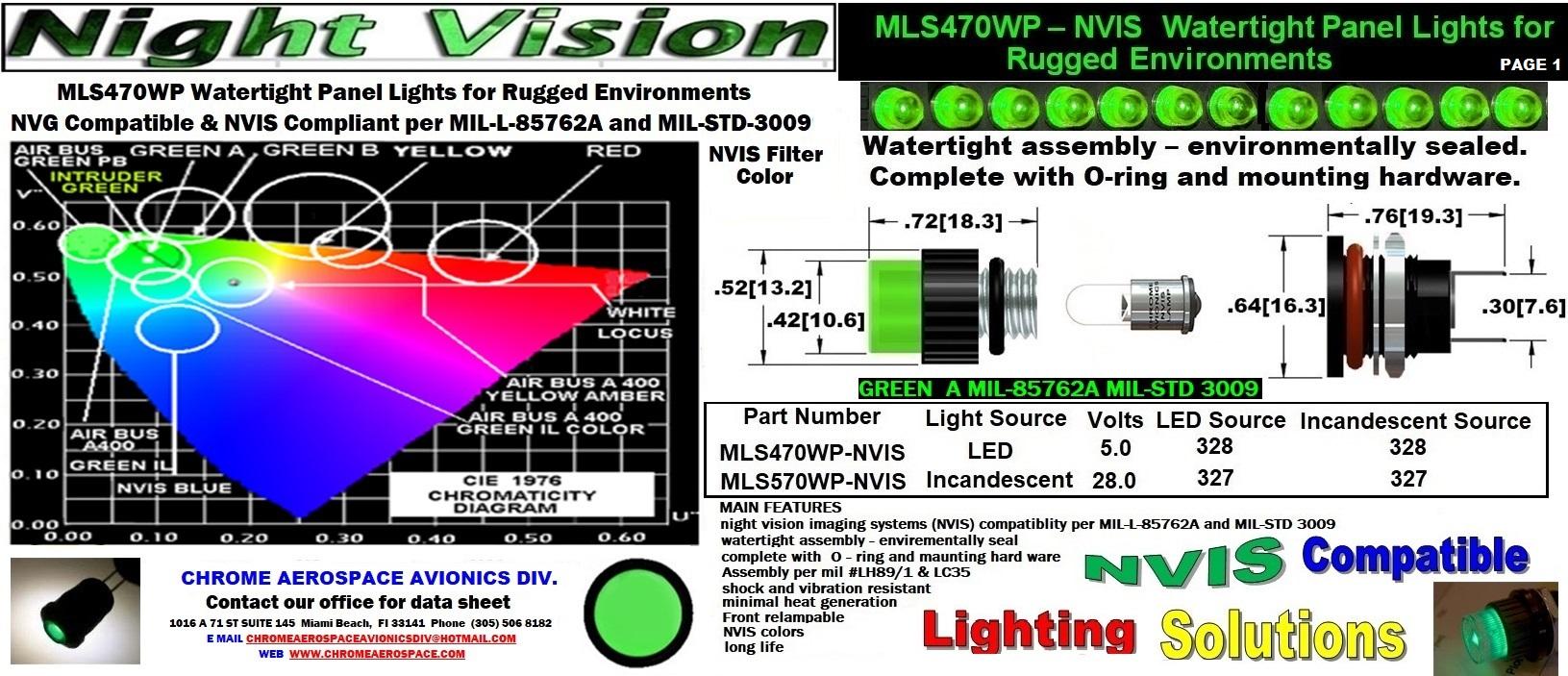 MLS470 series. 3mm series ms25010 lamp holder