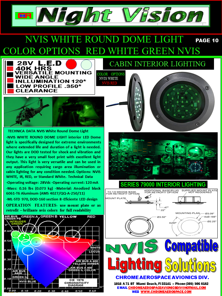 10  NVIS WHITE ROUND DOME LIGHT 11-7-18.png