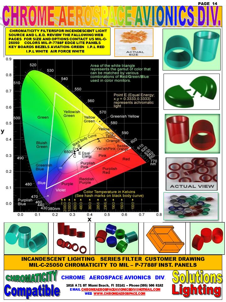 14  chromaticity diagram   7-9-15.png