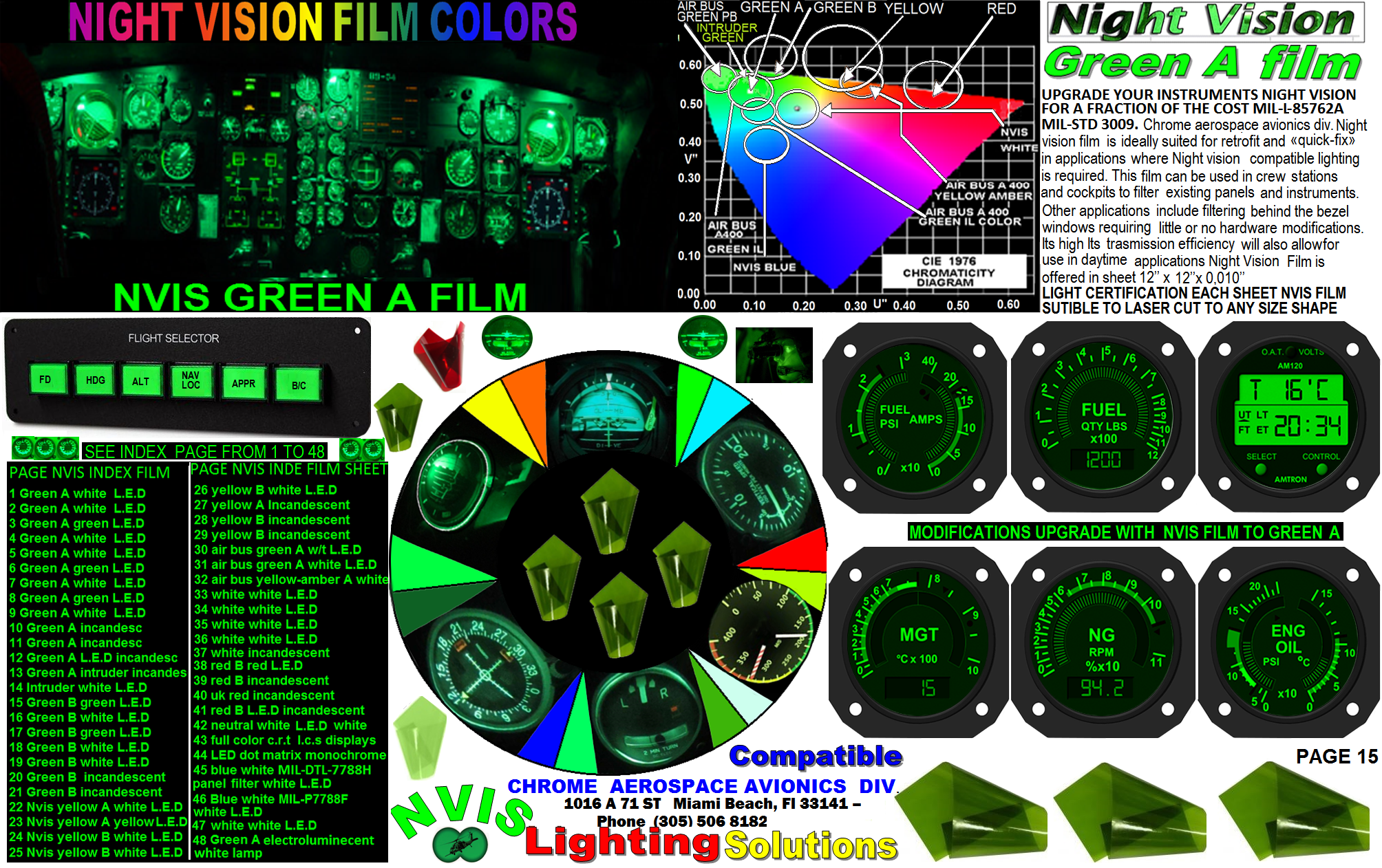 15 NVIS GREEN A FILM UPGRADE CONVERSION INSTRUMENTS 8-9-19