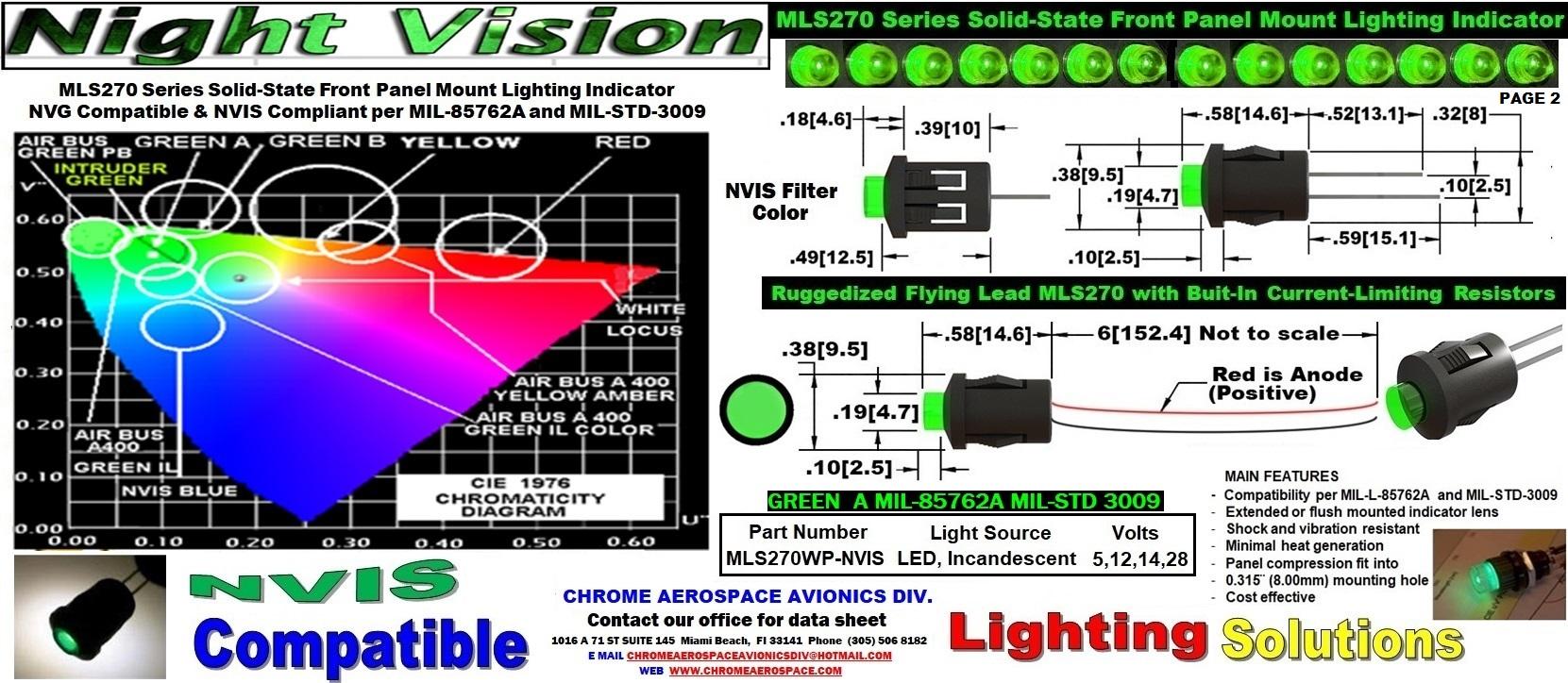 MLS270 series. 3mm series ms25010 lamp holder MLS470 series. 3mm series