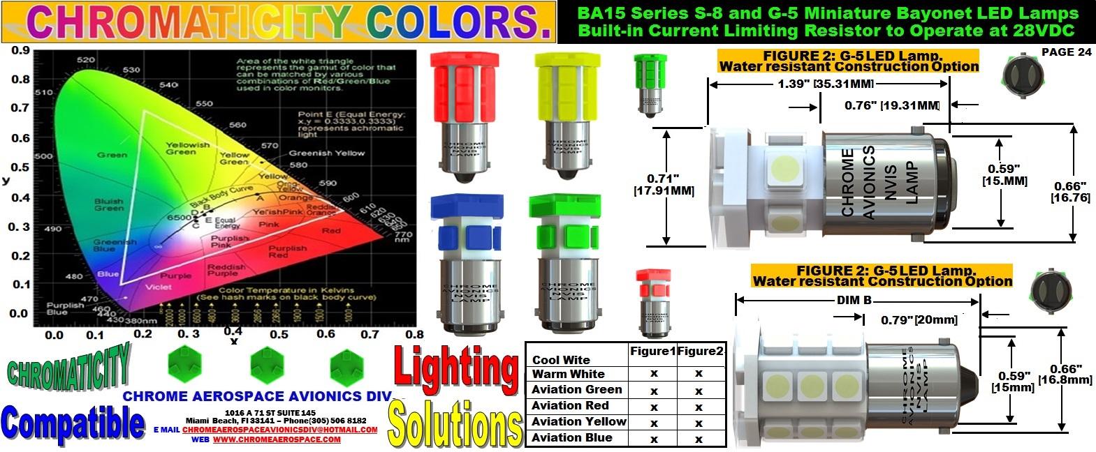 24 BA15 SERIES S-8 AND G-5 BAYONET MINIATURE BAYONET LED Lamps  5-4-18.jpg