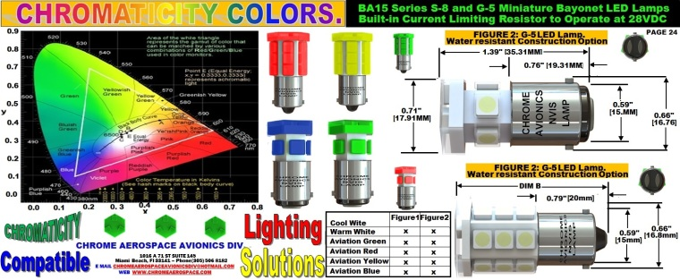 24 BA15 SERIES S-8 AND G-5 BAYONET MINIATURE BAYONET LED Lamps  5-4-18.jpg